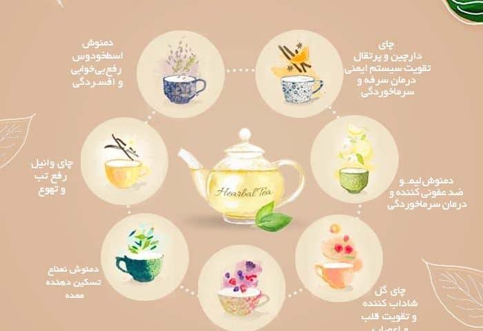 چند دمنوش سنتی ایرانی و پر خاصیت