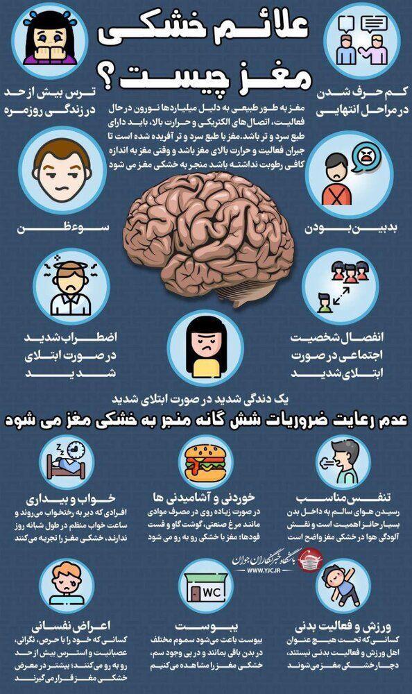 دشمنان مغز را بشناسید؟