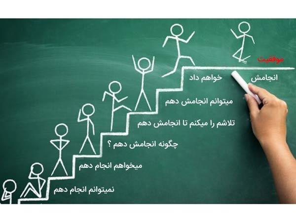 برای رسیدن به موفقیت فقط این ۴ کار را انجام دهید!